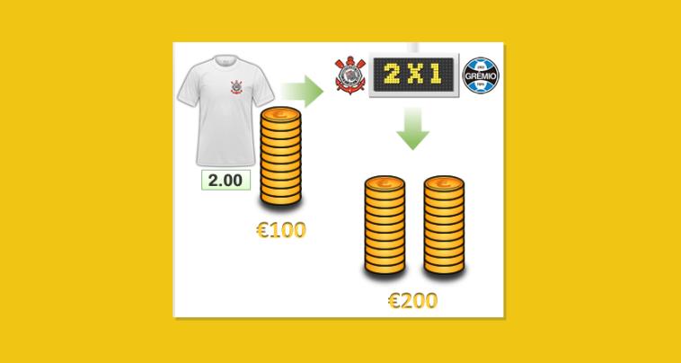 Um exemplo de uma aposta ganhadora em um site de apostas esportivas