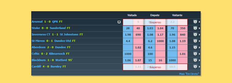 Software para apostas desportivas