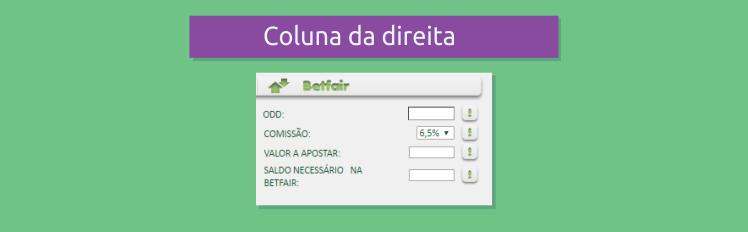 Utilizando a calculadora de apostas para a Betfair