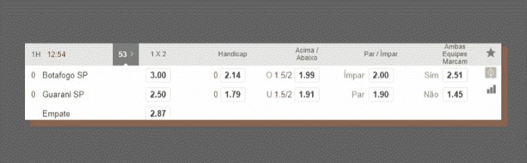 Comparando as odds da 188bet com a Bet365