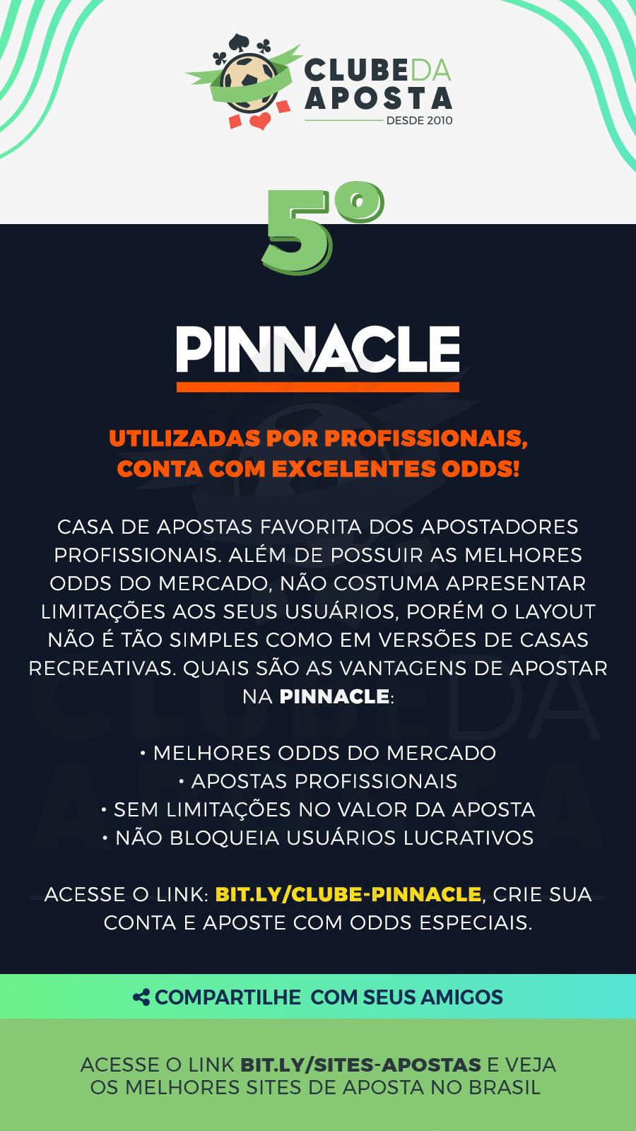 Melhores sites para apostar no Brasil 0fa5a62edf14c