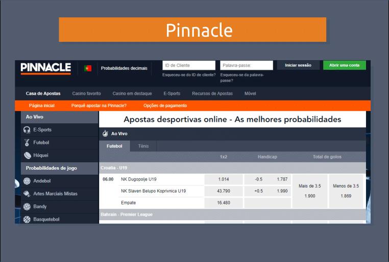 Pinnacle - Uma casa de apostas profissional