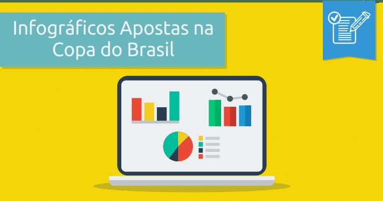 Apostas na Copa do Brasil - Curiosidades para você apostar