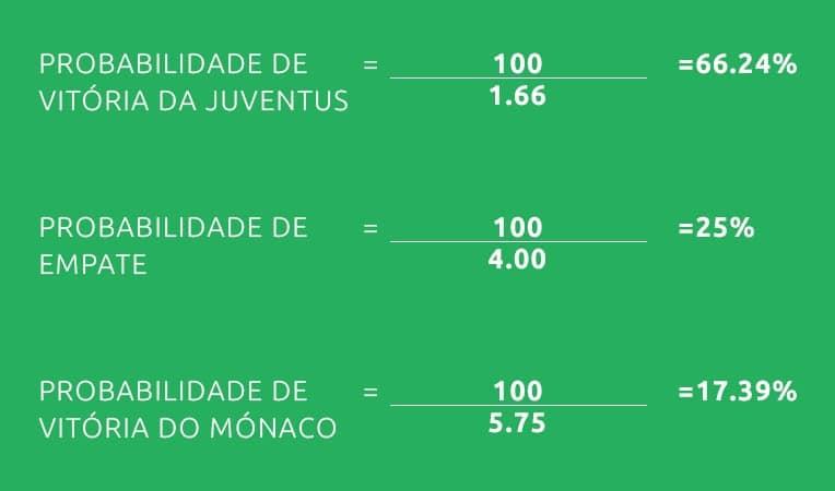 Calculo De Odds