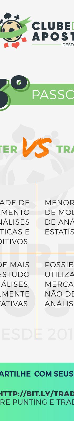 03-as-principais-diferencas-entre-punter-e-trader-em-5-passos