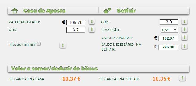 Utilizando a calculadora para lucrar com o bônus da Sportingbet