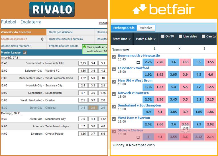 Realizando as aposta com o bônus Rivalo e a aposta contra na Betfair