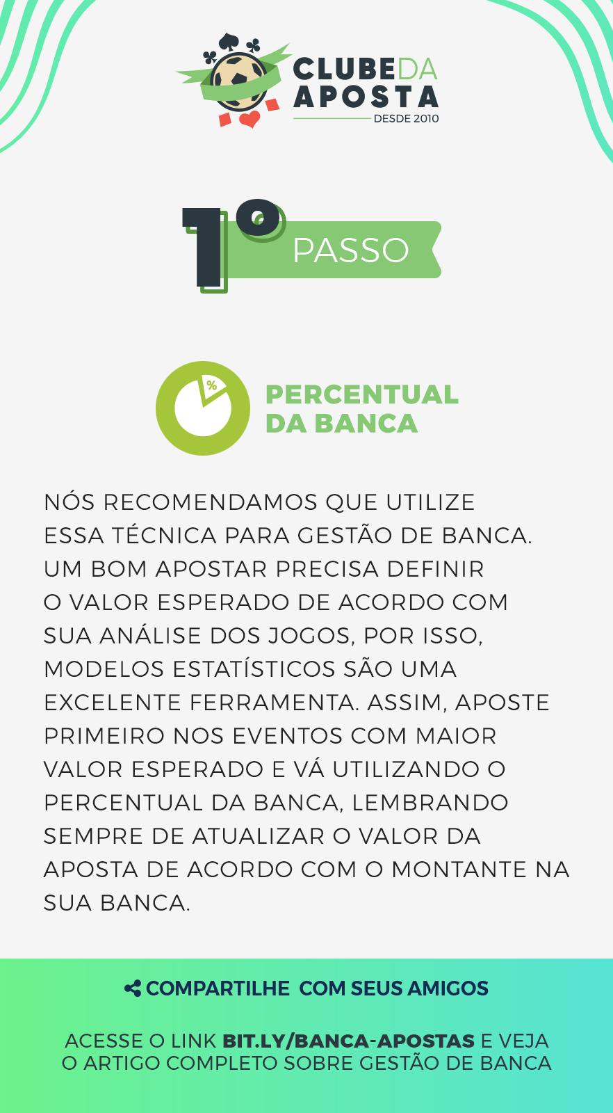 01 A Melhor Tecnica De Gestao De Banca Em 6 Passos 882x1600