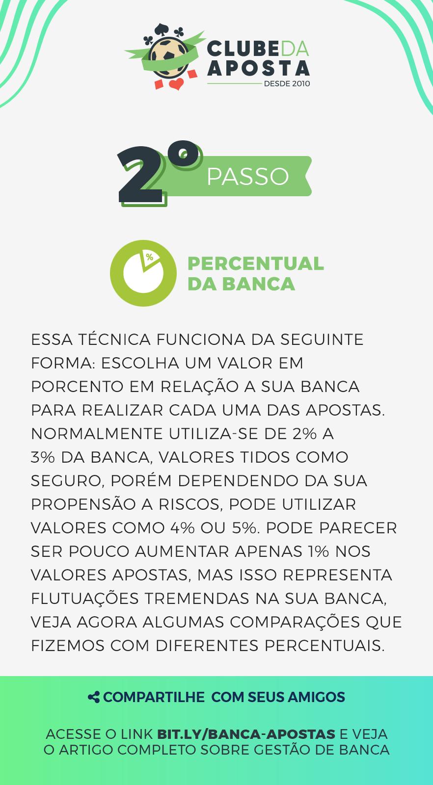 02 A Melhor Tecnica De Gestao De Banca Em 6 Passos 882x1600