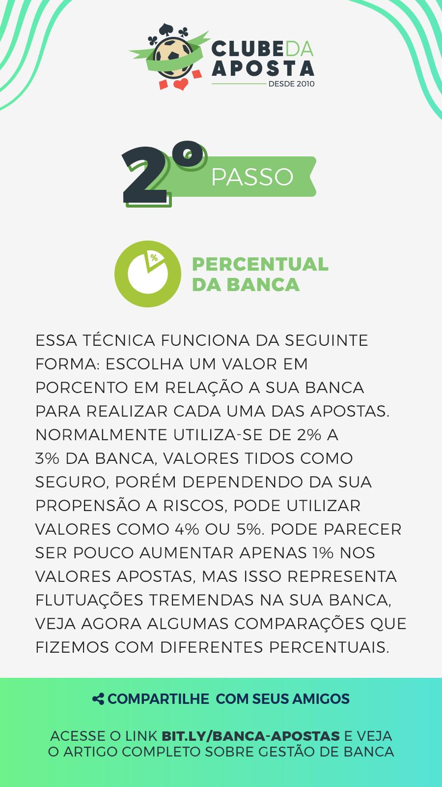 be189658e3b Gestão de banca nas apostas • Qual é a melhor técnica para gerir seu ...