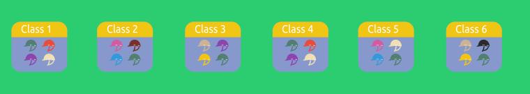 Classificação Corridas Jump