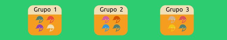 Grupos de corridas Flat