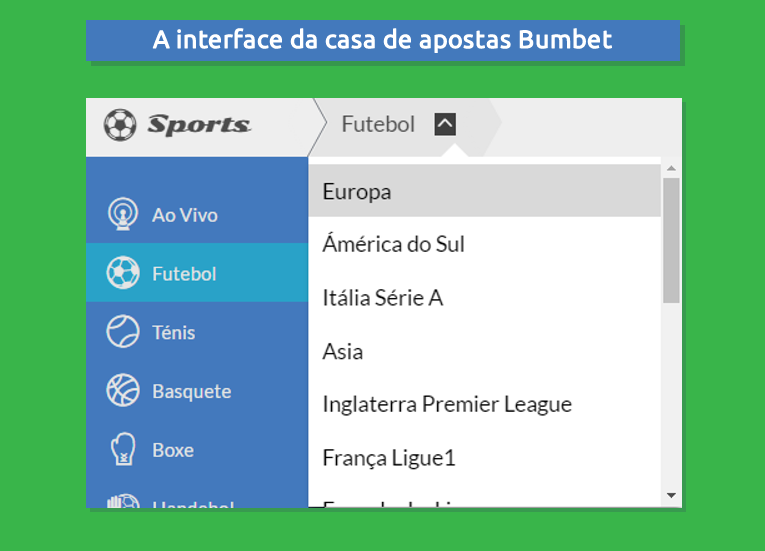 A interface da Bumbet apostas