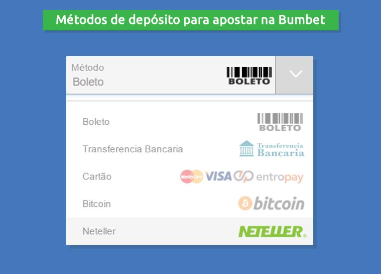Métodos de depósito para apostar na Bumbet