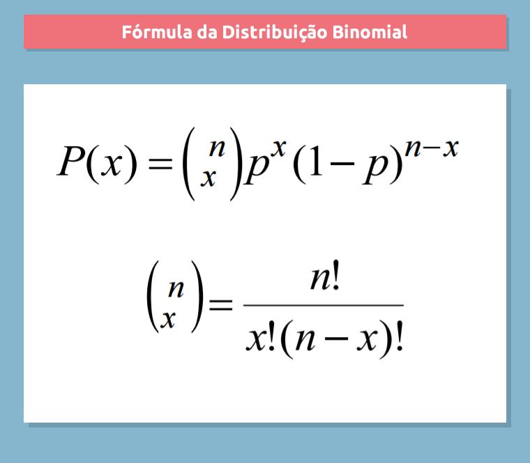 Fórmula Distribuição Binomial