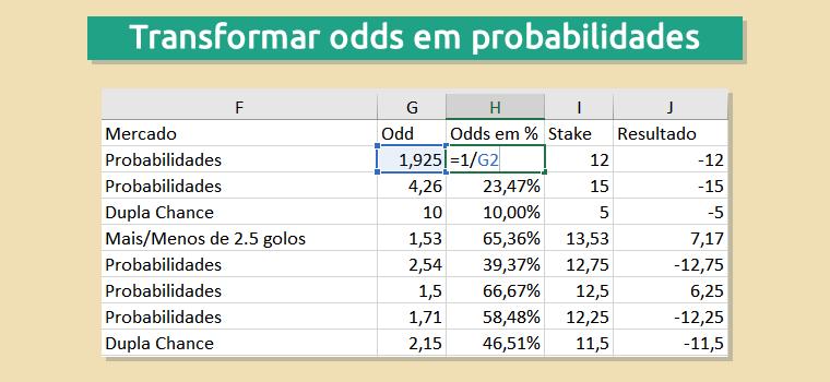 Probabilidades futebol apostas