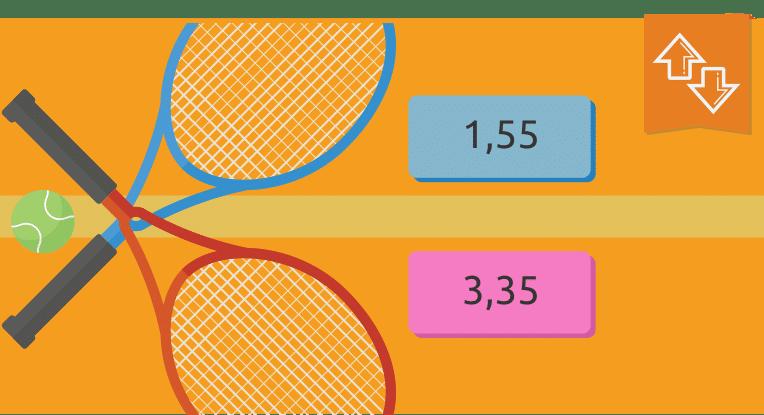 Características do mercado de Tênis