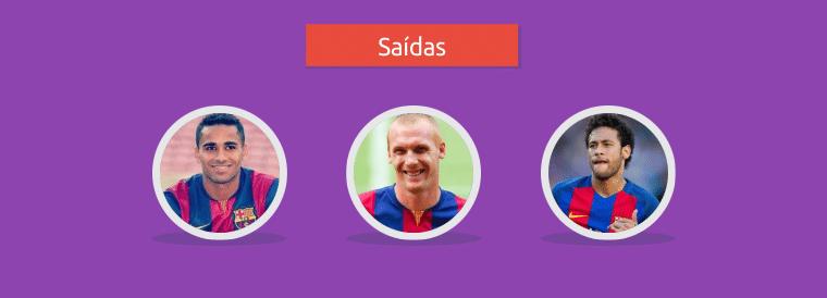 Jogadores vendidos pelo Barcelona para essa temporada