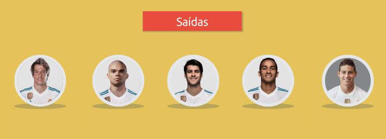 Jogadores que saíram do Real Madrid nessa temporada