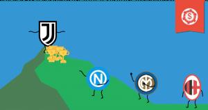 Prognósticos do Campeonato Italiano para apostas no Futebol