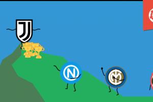 prognósticos-campeonato-italiano-apostas-esportivas