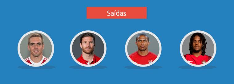 Saídas do Bayern