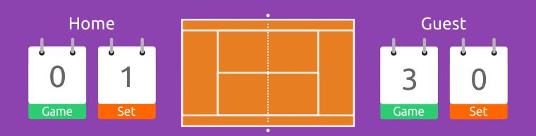 técnicas de trading em tênis: favorito ganhando primeiro set, mas começa perdendo o segundo