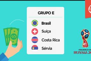 apostas-brasil-fase-grupos-copa-mundo
