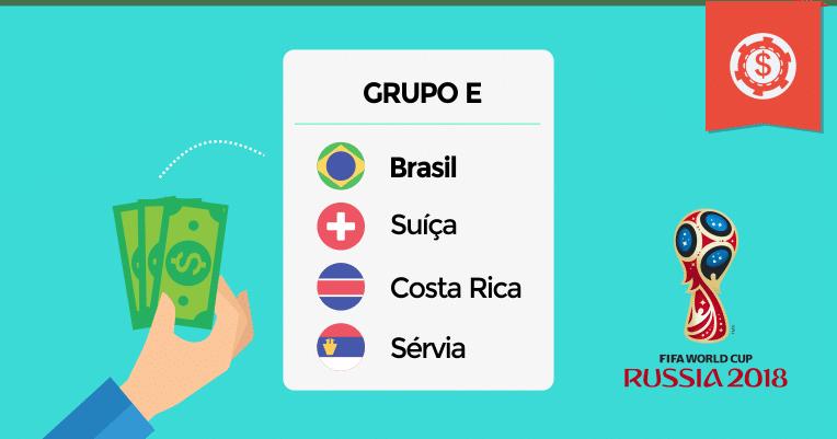 Apostas no Brasil na fase de grupos da Copa do Mundo 2018