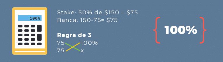 como-escolher-valor-stake-gestao-de-banca