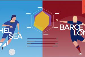 prognostico-chelsea-barcelona-champions-league