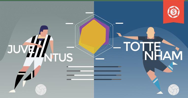 Prognósticos Juventus X Tottenham - Champions League