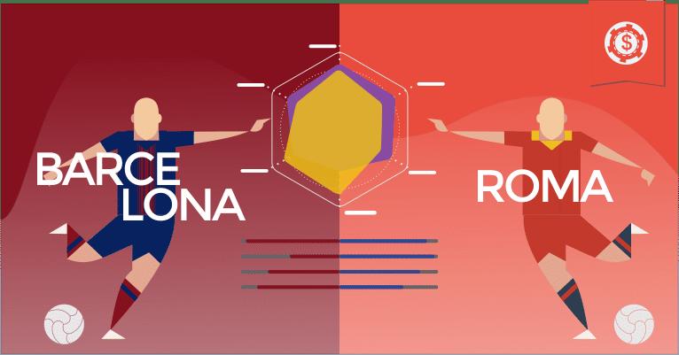 Barcelona x Roma - Prognósticos Champions League