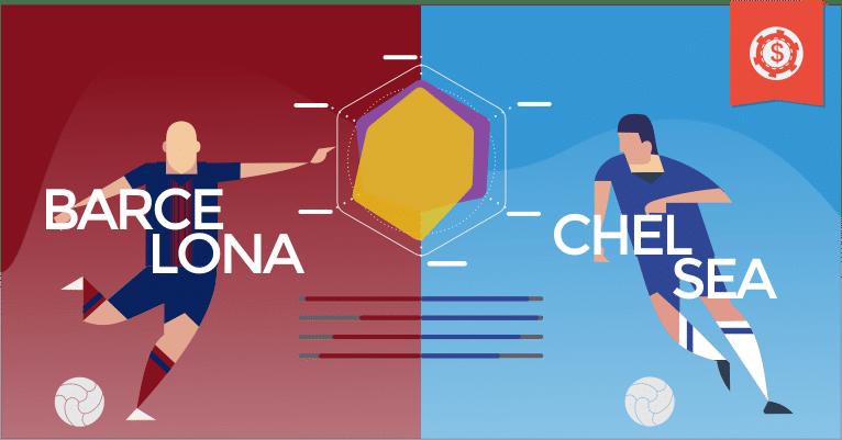 Barcelona X Chelsea - Prognósticos Champions League
