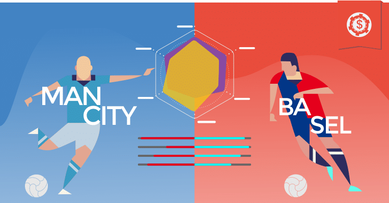 Manchester City x Basel - Prognósticos Chapions League