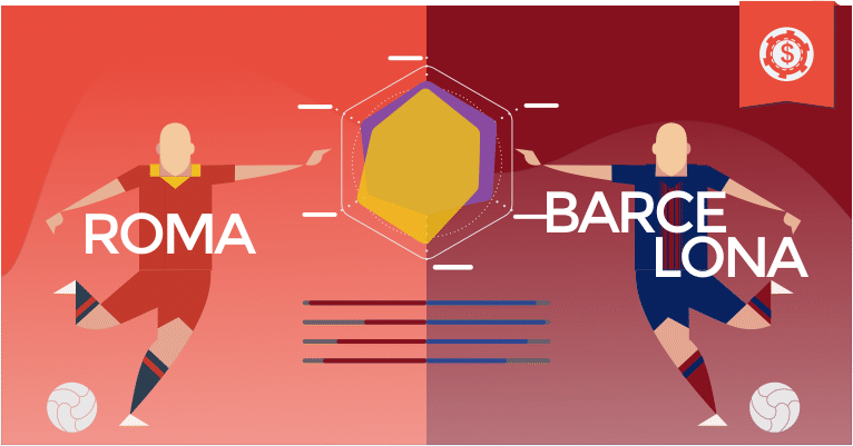 Roma x Barcelona - Prognósticos Champions League