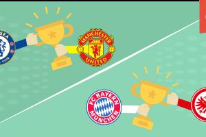 finais-ligas-europeias-chelsea-man-united-bayern-eintracht