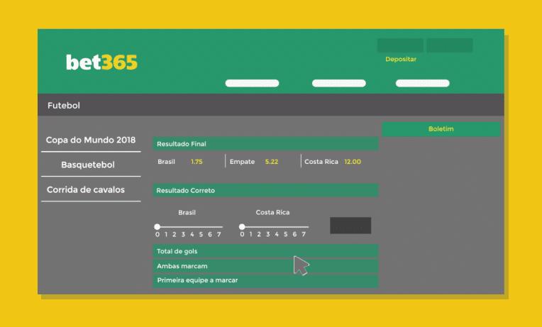 Apostando no Brasil na bet365 - Copa do Mundo