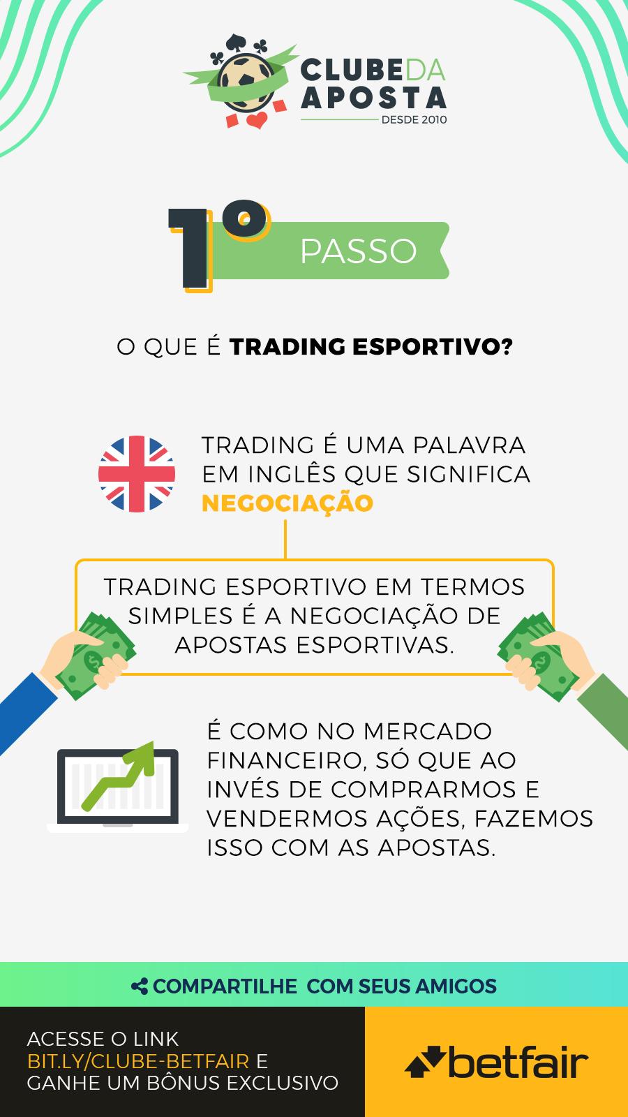 01-o-que-e-trading-esportivo