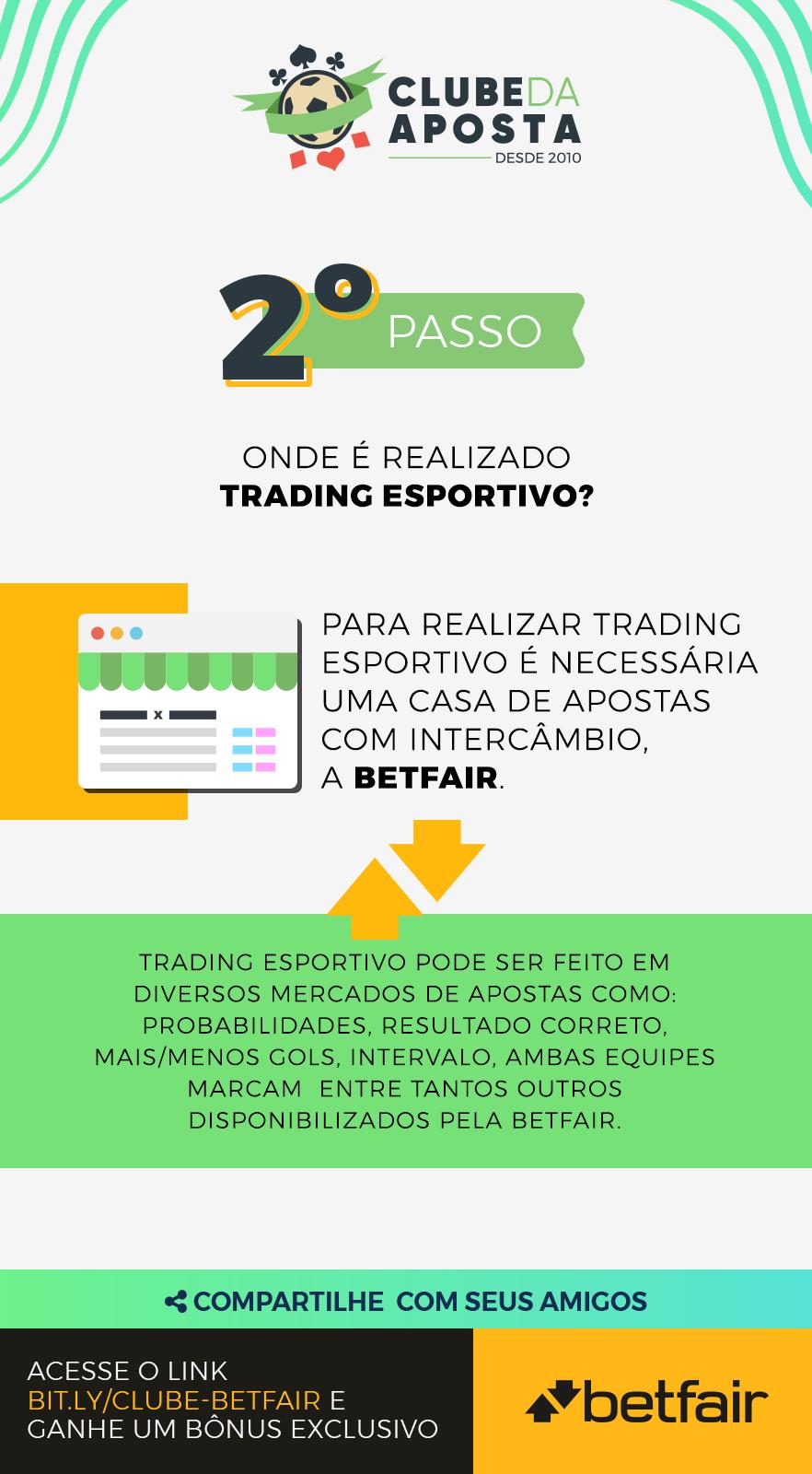 02-o-que-e-trading-esportivo