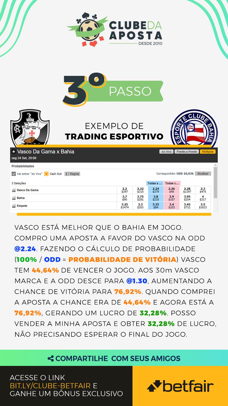 03-o-que-e-trading-esportivo