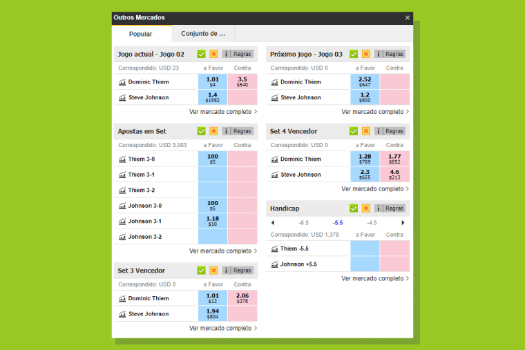 Outros mercados para apostar em tênis na Betfair