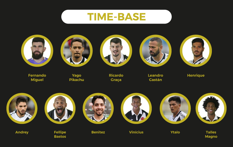 O elenco do Vasco