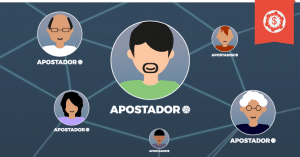 A plataforma do Blogabet nas Apostas Punter