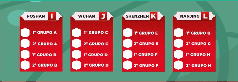 Segunda fase de grupos