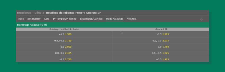 cotação odds bet365