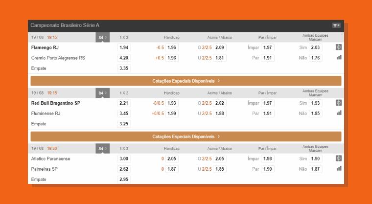 Jogos Oferecidos Mercados Abertos Serie A 188bet