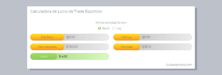 Calcular Lucro Trade Esportivo